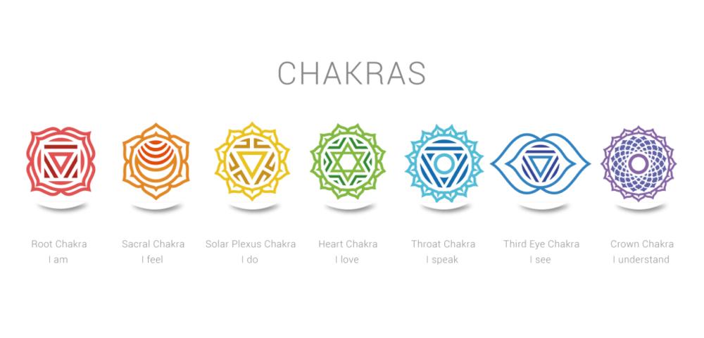 Chakra-Points.png