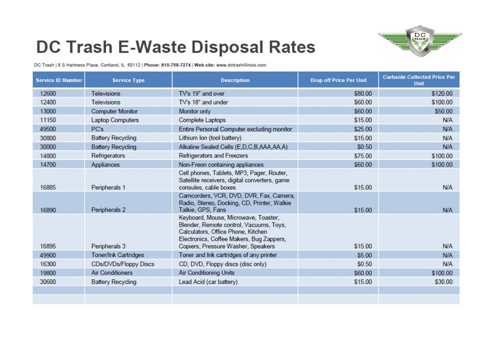 If you have any questions in regards to the e-waste, please contact DC Trash at:   https://dctrashillinois.com/   OR   .