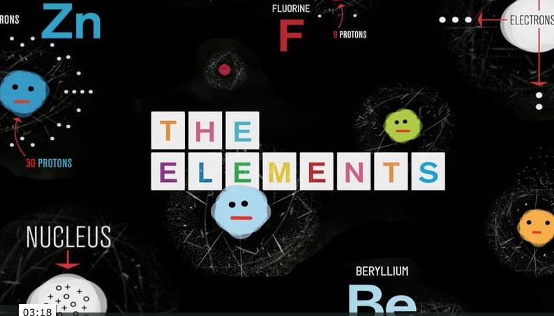 TMBG The Elements Direction / Animation / Edit