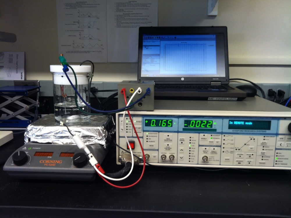 The potentiometric three electrode setup of the sensors.