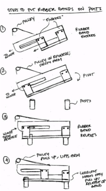 MAPPING OUT STEP BY STEP   For my most critical module, I chose the rubber arm extender. I tried to break down the action into its most basic constituent steps, so I could better understand potential hurdles to overcome during the full action.