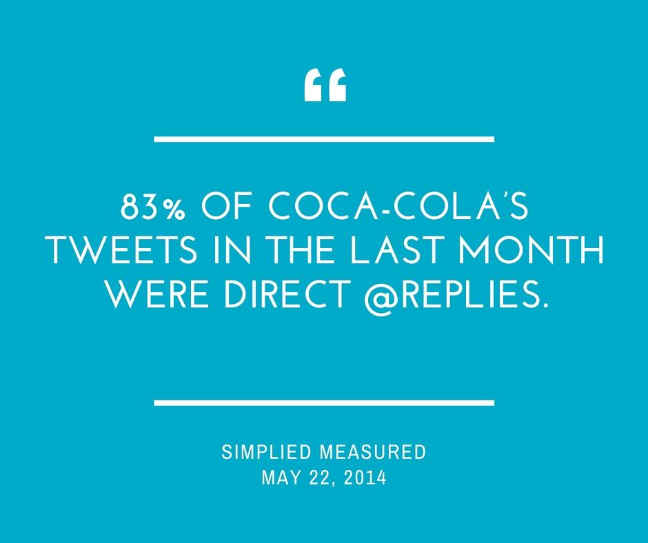 Coca-Cola Twitter Response