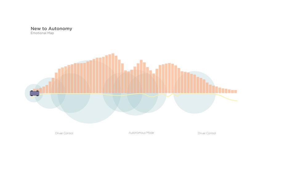 emotionalmapping_Routine copy 2.jpg