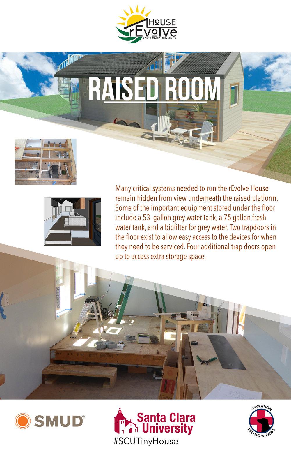 Rasied Room.jpg