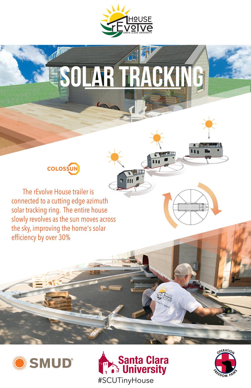 Solar Tracking.jpg