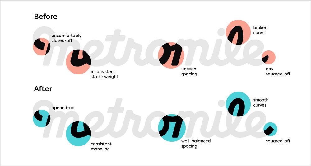 Adelya_Tumasyeva_metromile-logo-redesign_21.jpg