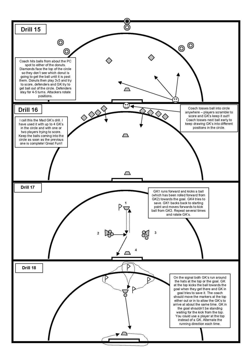 Drills skills glebe u13 redbacks coaching drills booklet garner5page1g pooptronica