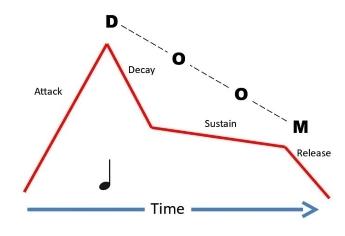 adsr chart-1.jpg
