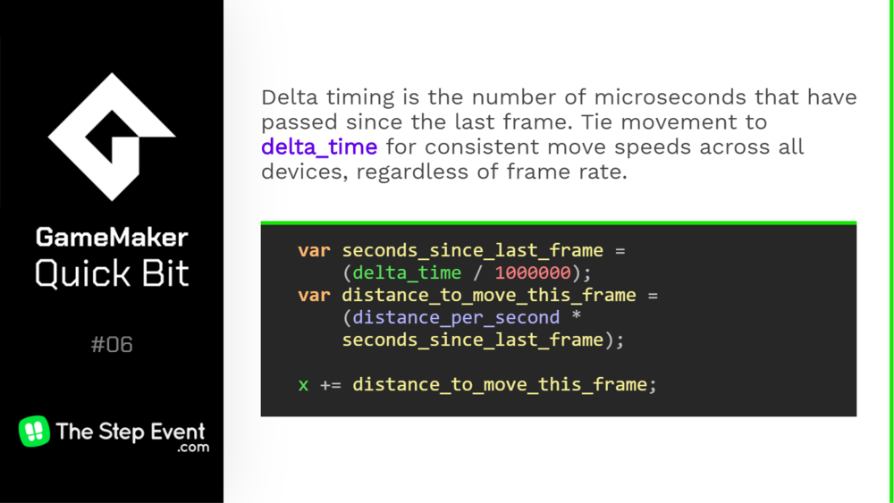 Tiw movement to delta_time for consistent move speeds across all devices, regardless of frame rate.