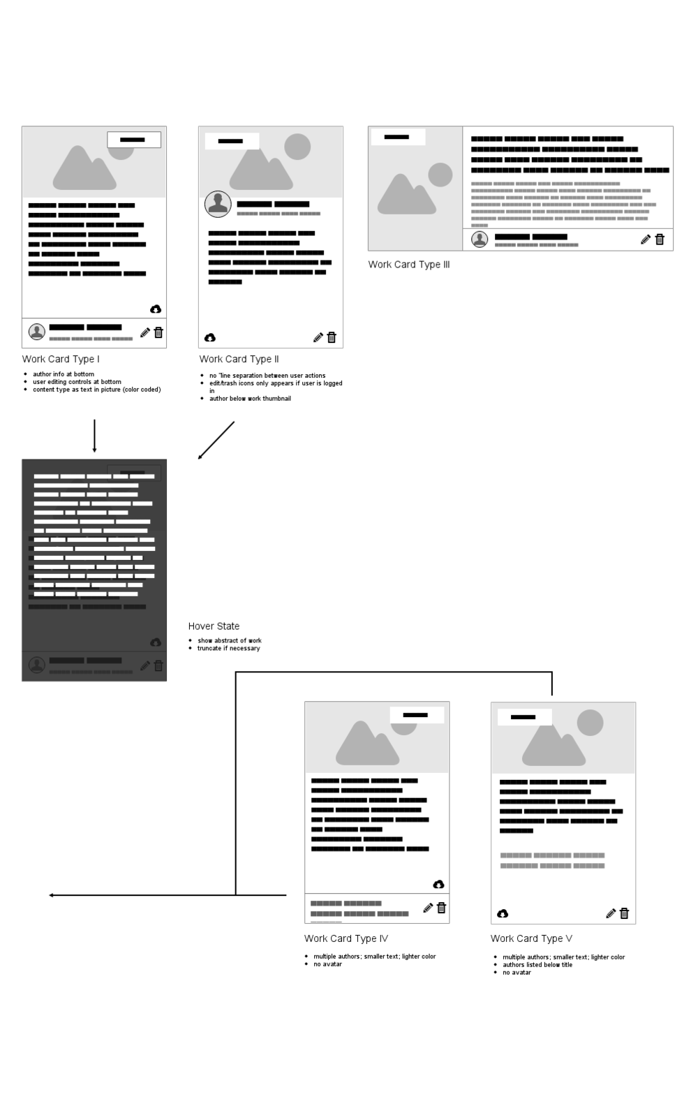 Vertical Versions of the cards in wireframe.