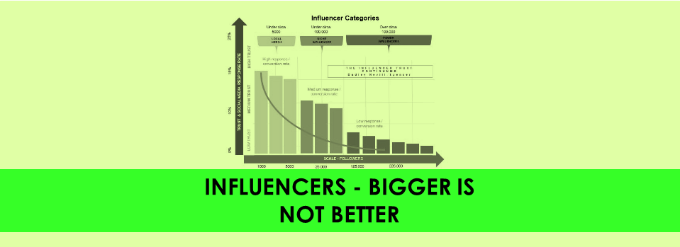 influencer continuum green.png