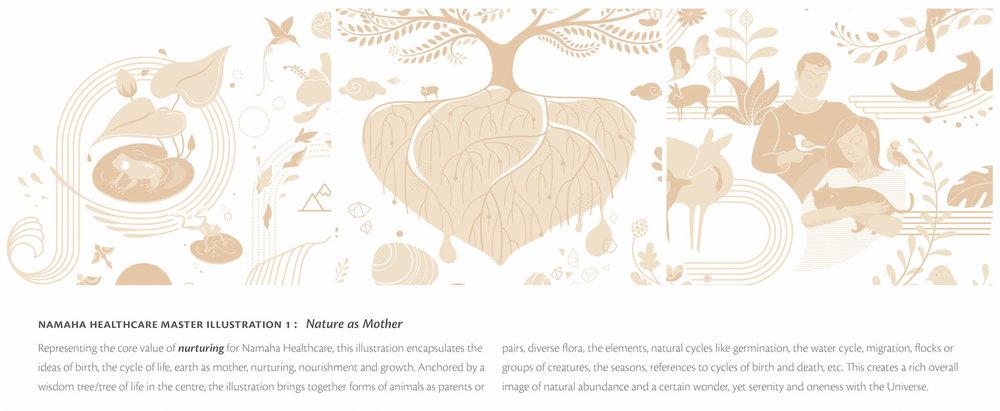 Namaha Illustrations 1b.jpg