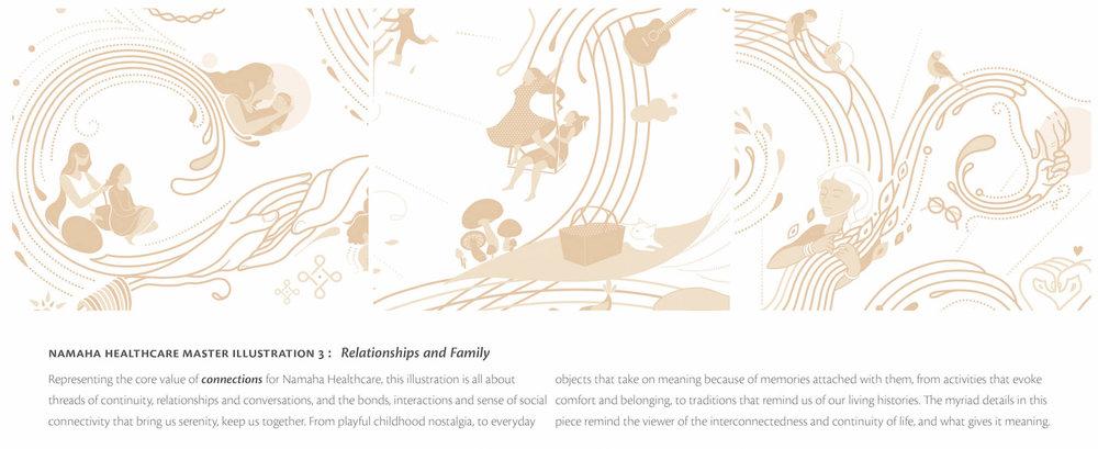 Namaha Illustrations 3b.jpg