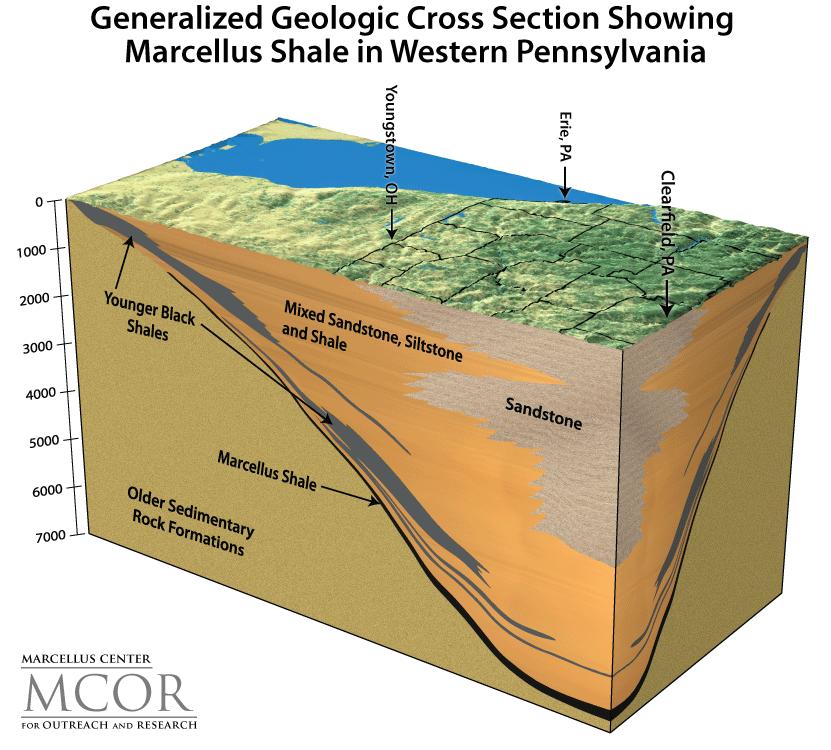 marcellus fracking.png
