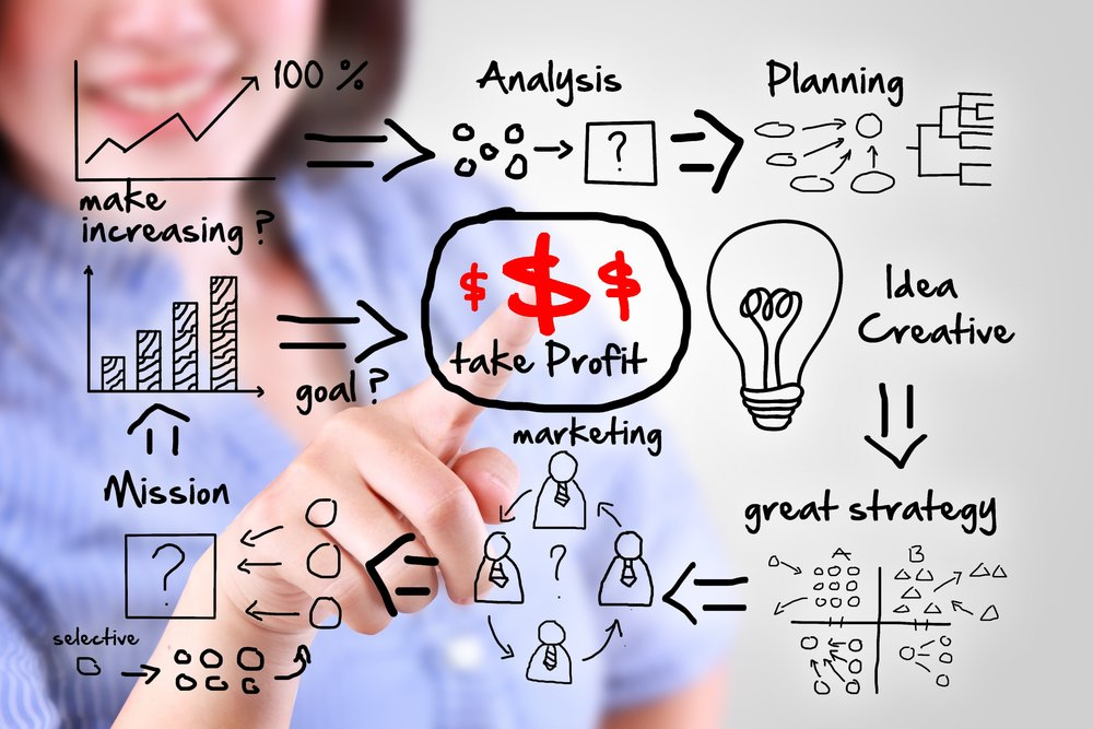 Marketing Strategies 2.jpg