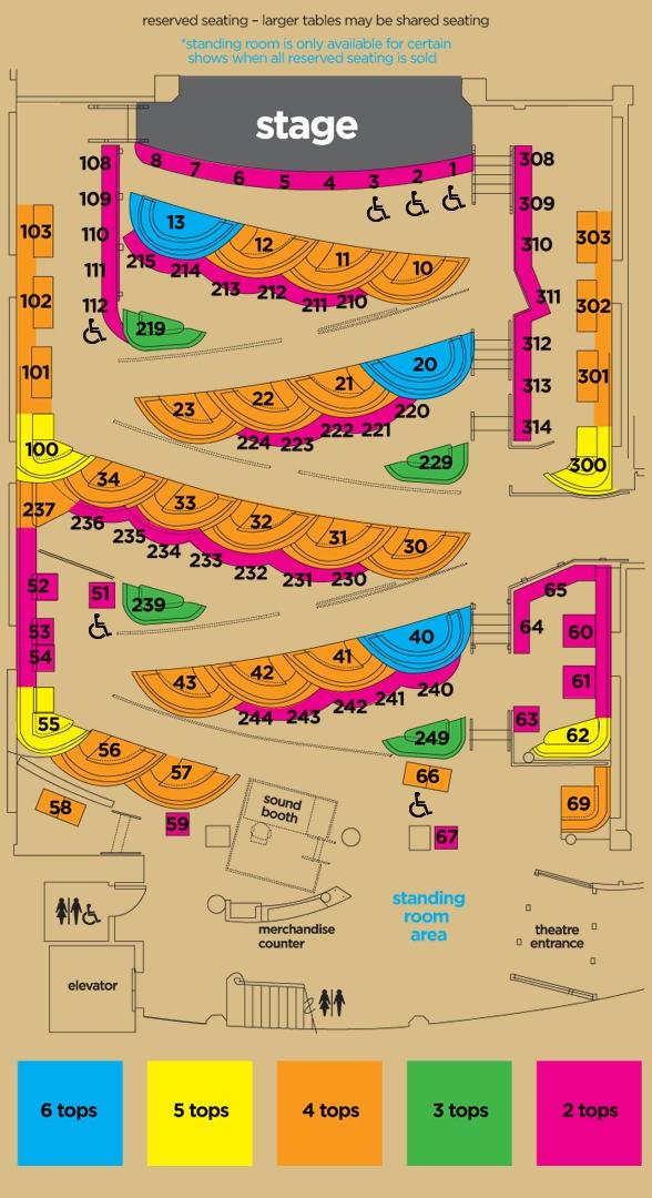 Triple Door Visual Seating Chart