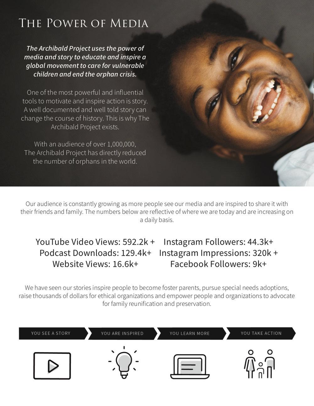 Charity Ball Sponsorship Packet 2.jpg