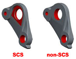 Specialized SCS vs Non-SCS dropout