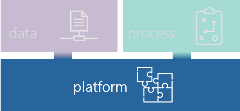 process_digital_transformation_stack_vdr.png