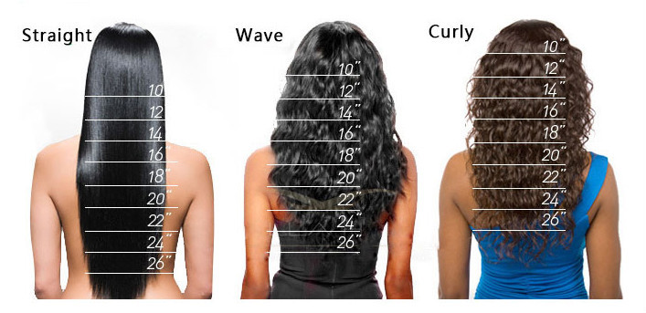 This Chart Below Can Help You Decide The Length When Shopping For Extensions