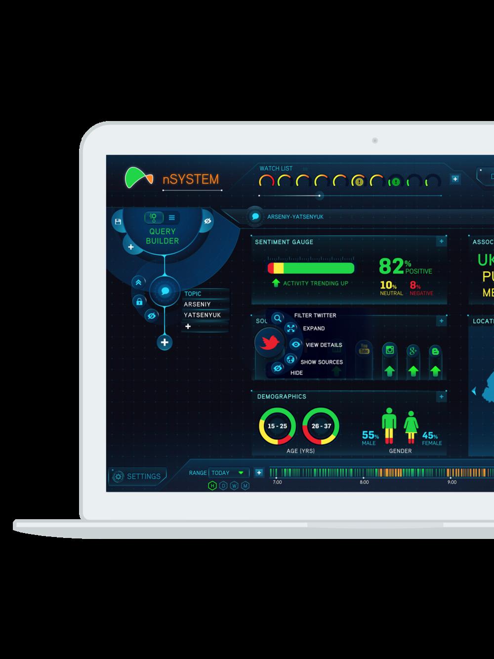 Cyber-Threat Analysis - Web