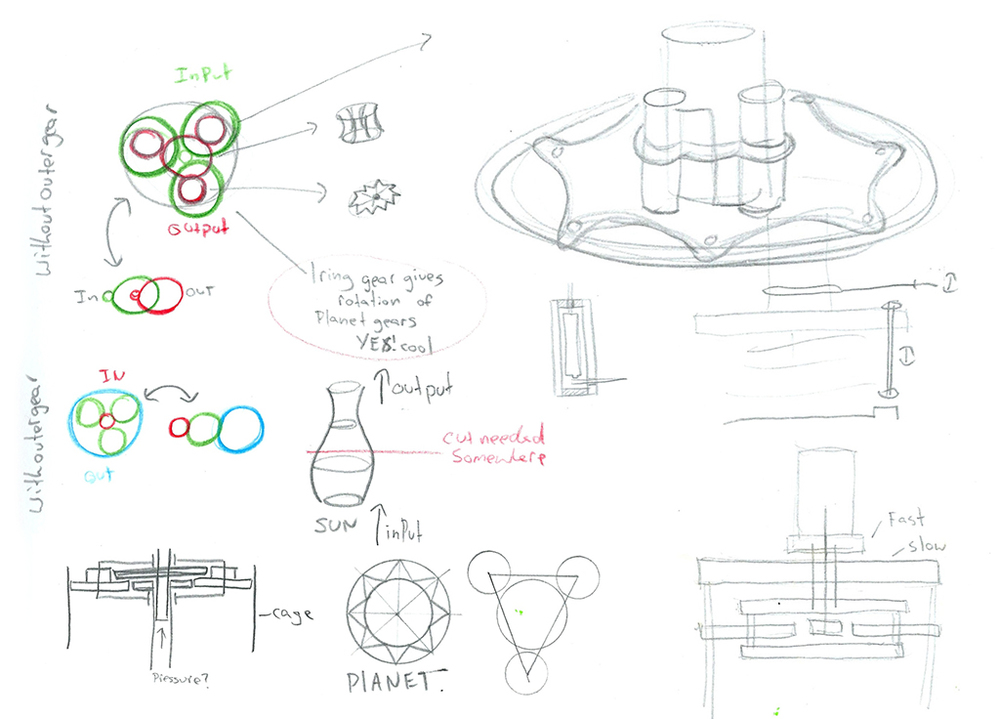 Initial sketches