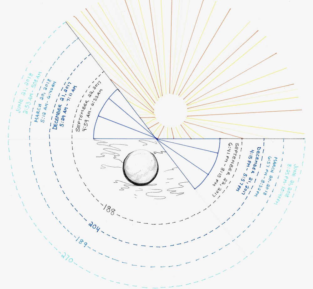 Sandrine Schaefer, Pace Investigations No. 6 Project Map (2017)