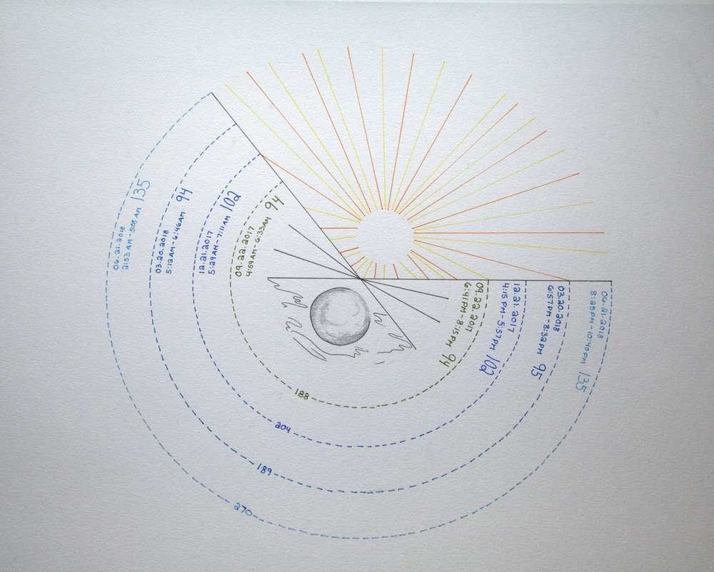 Sandrine Schaefer,  Pace Investigations No. 6 Time Map  (2017)