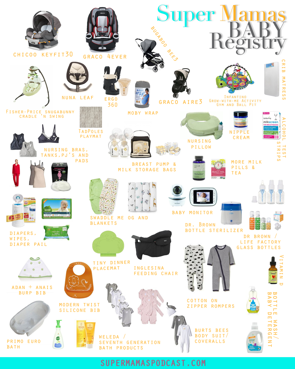 Episode 27 The Ultimate Super Mamas Baby Registry