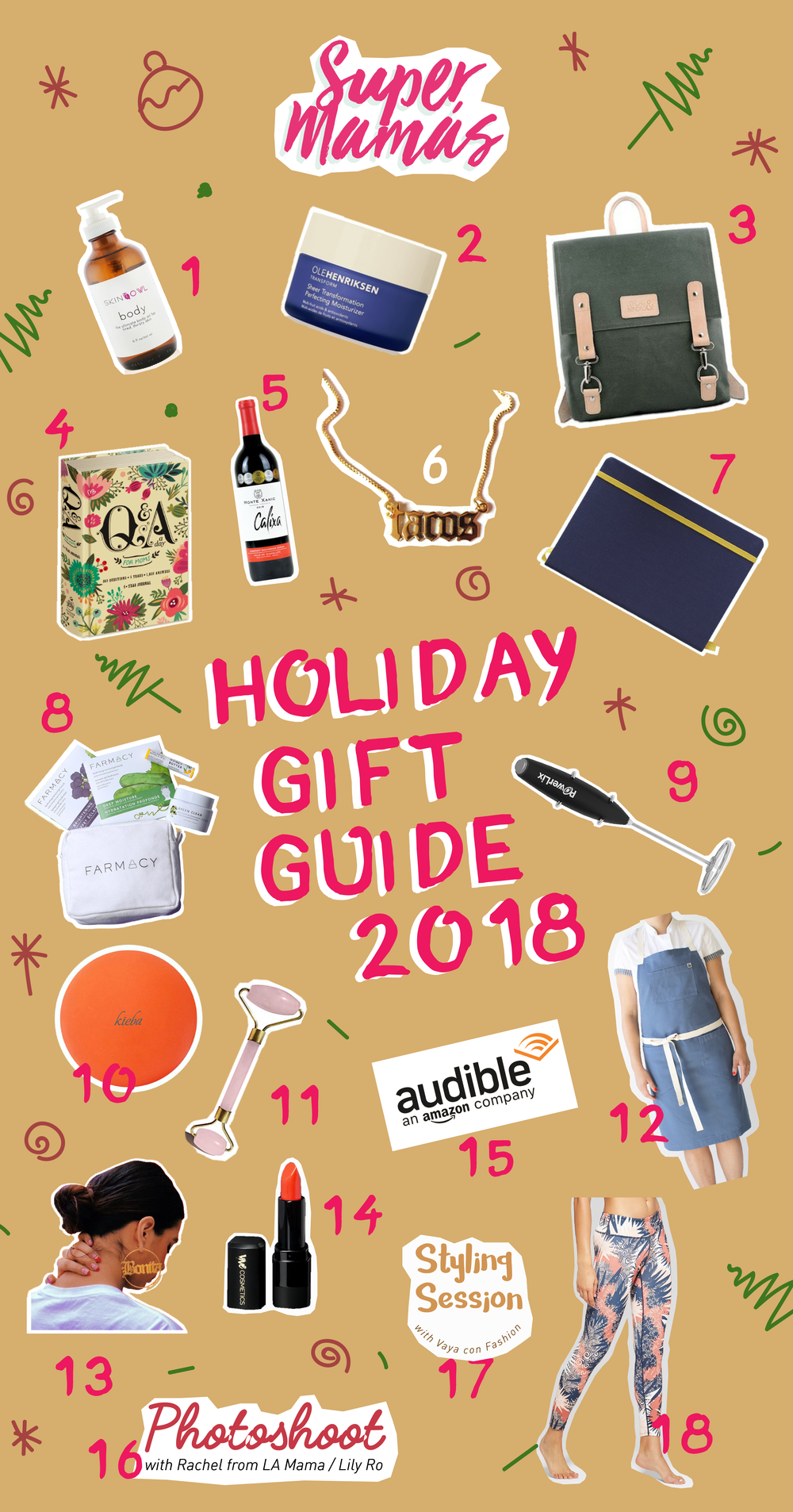 GIFT_GUIDE_SM-03.png