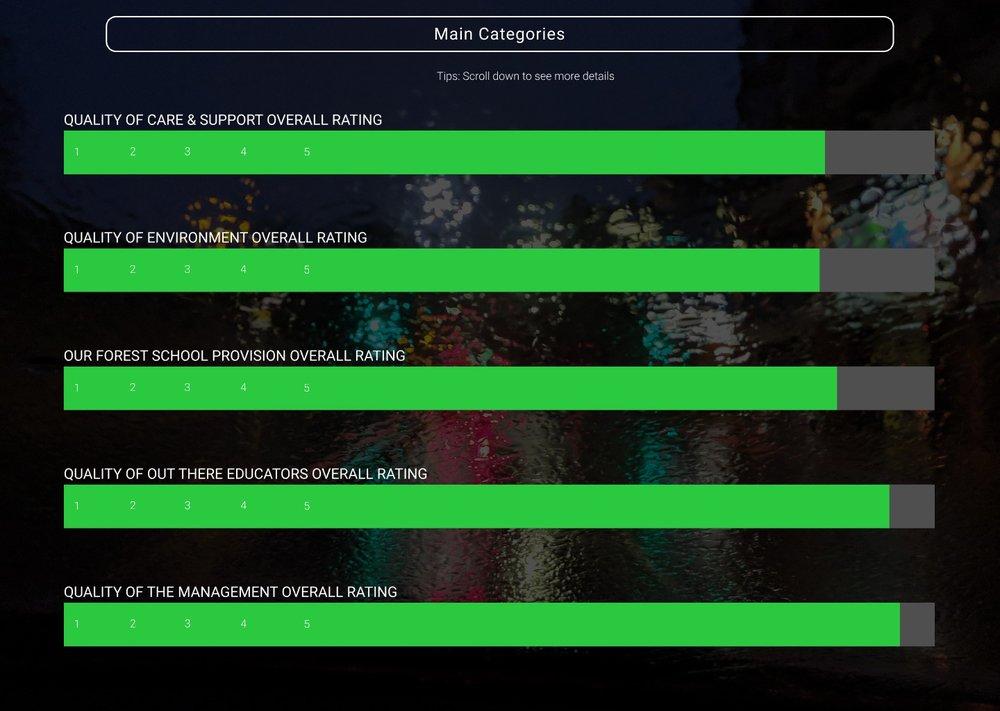 Ratings Main Categories 1.jpg