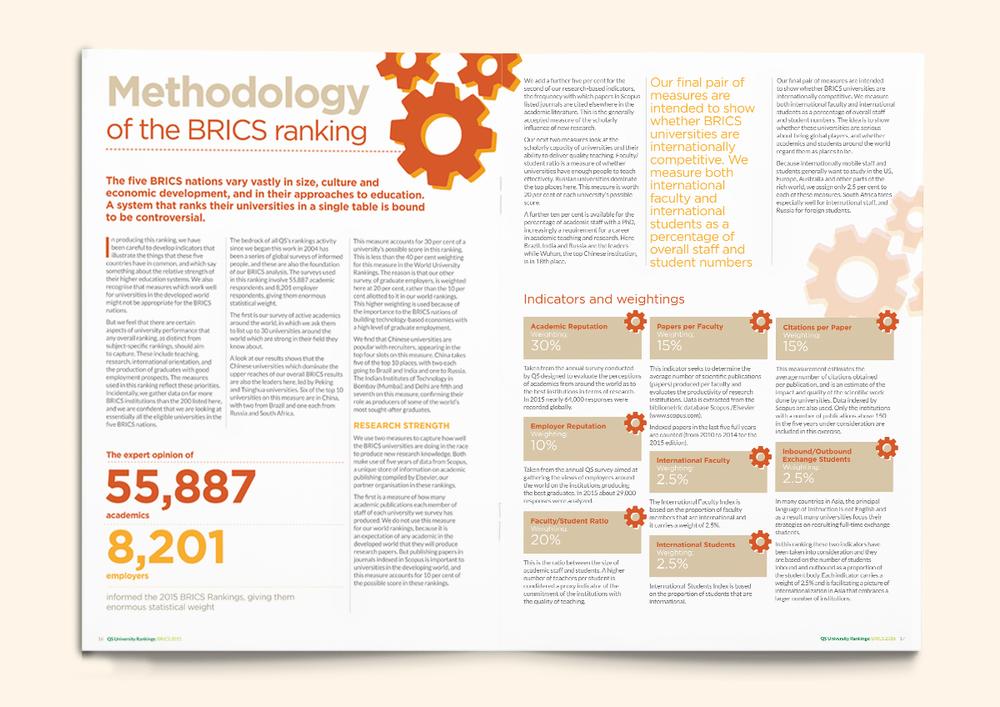 QS BRICS spread 04.jpg