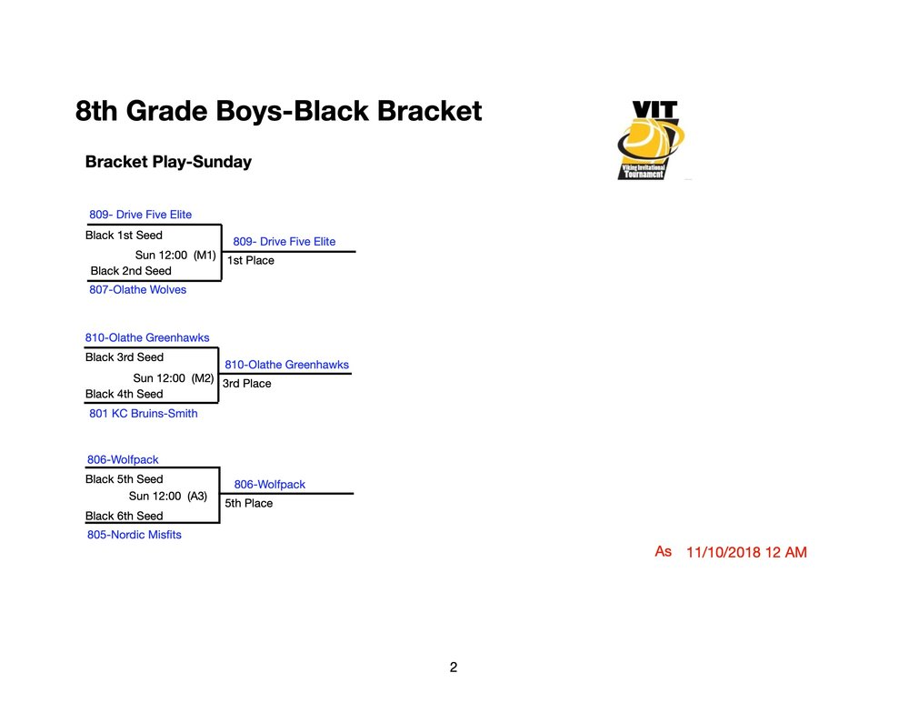 8th Grade Boys Black Bracket 2.jpeg