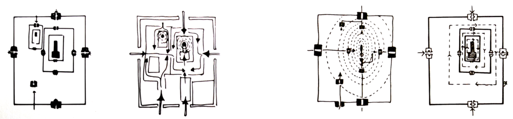 When simple gateway and barrier placement, rules are combined and complex movement patterns emerge. Diagram from Elements of Spacemaking by Yatin Pandya.