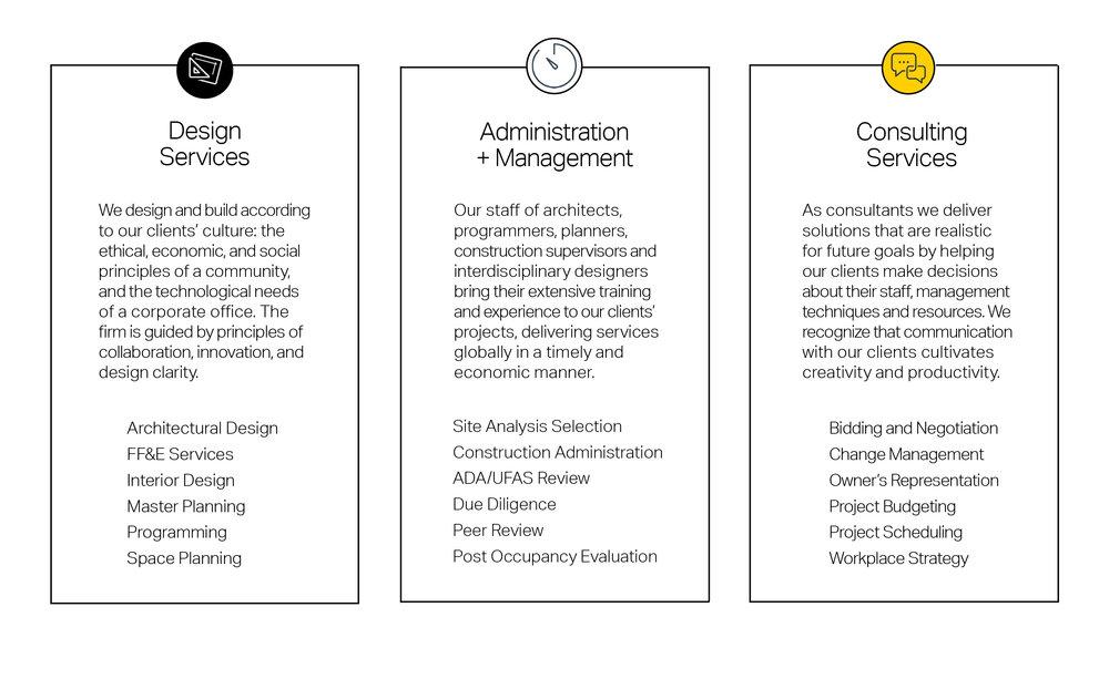 Service Expertise Chart copy.jpg