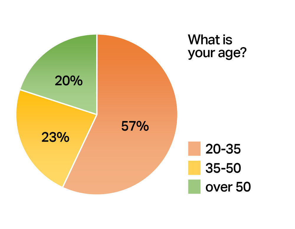 Blog Charts.jpg