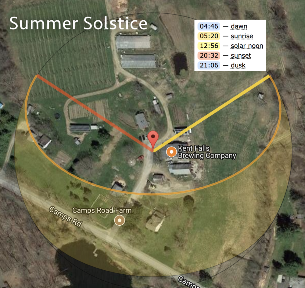 summer_solstice_suncalc.png