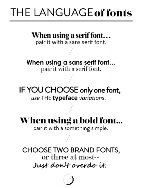 the language of fonts: tips for matching, pairing and marrying font styles together to create a cohesive brand