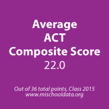 ACTscore.png