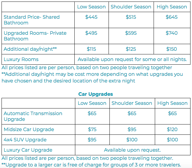 Iceland Road Trip Prices