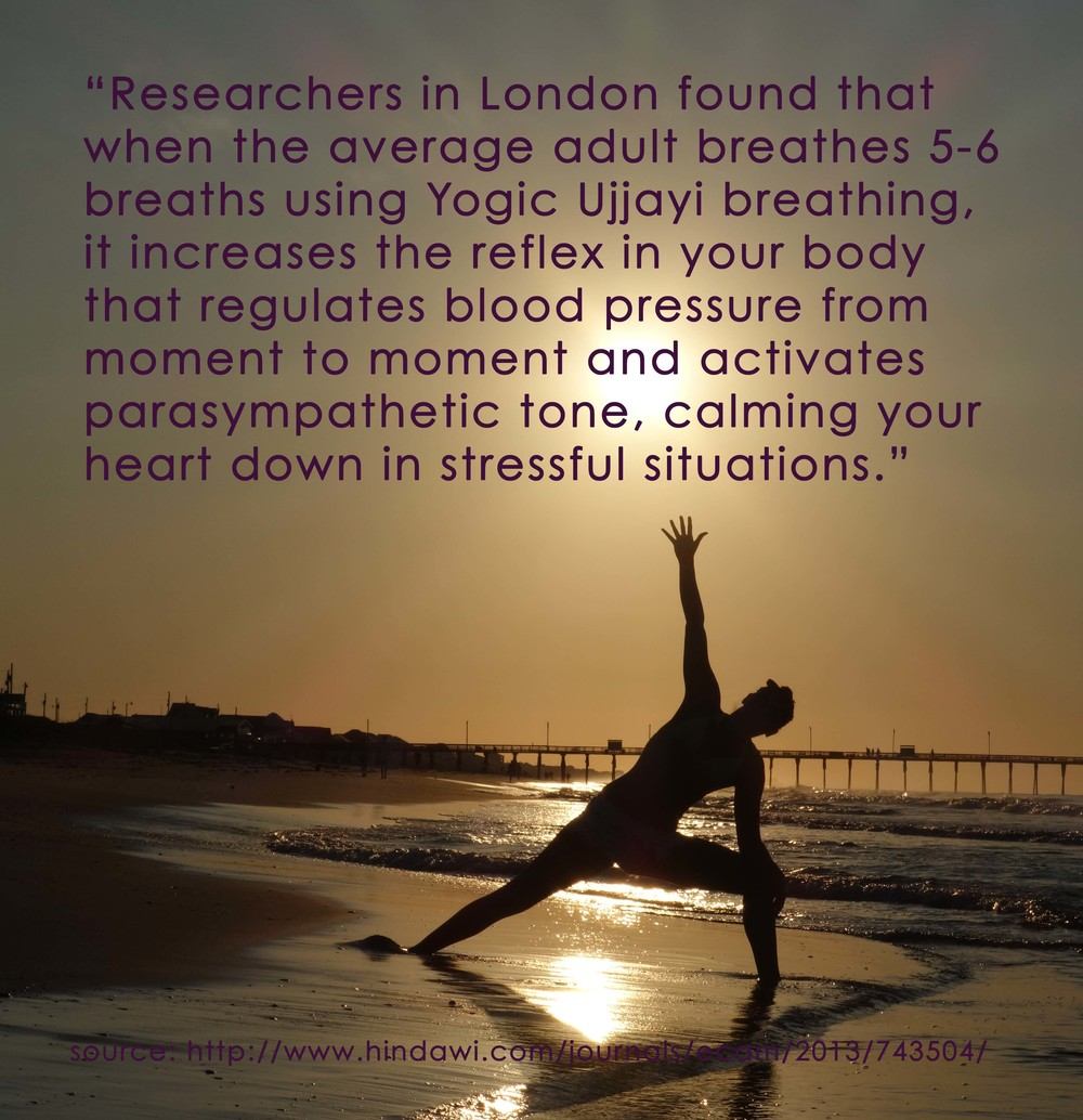 Yoga can be a great way to reduce stress and increase your bodies ability to regulate blood pressure, especially if you use the inspiration/expiration yoga breath or Ujjayi breathing.