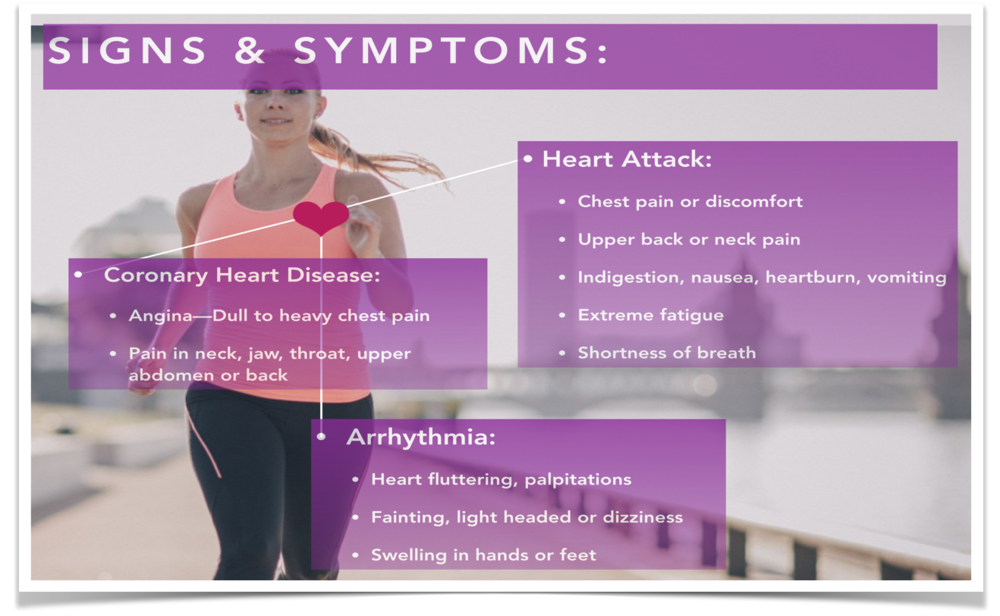 heartdiseasesymptoms