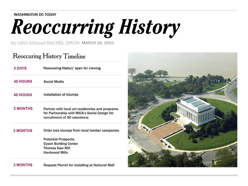 REOCCURRING+HISTORY+PRESENTATION4.jpg
