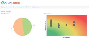 DatumSec Vendor Risk Manager Dashboard