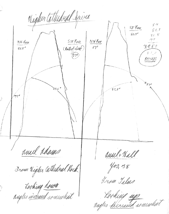 Leonard, Eichorn and Robinson spent the Winter of 1933/1934 planning for further attempts on Higher and Lower Cathedral Spires, this included purchasing pitons and carabiners from Sporthaus Schuster in Germany and using photos taken by friends to measure angles of the Spires to determine the best potential route.