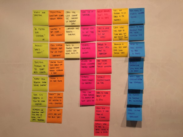 Insights gathered from 7 different users