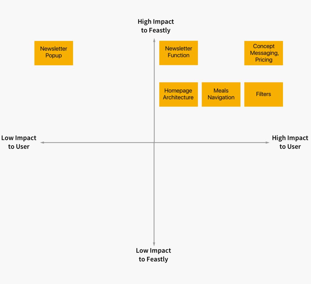 2x2 usability matrix.png