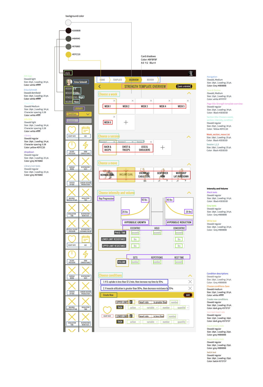 AVAstyleGuide2.png