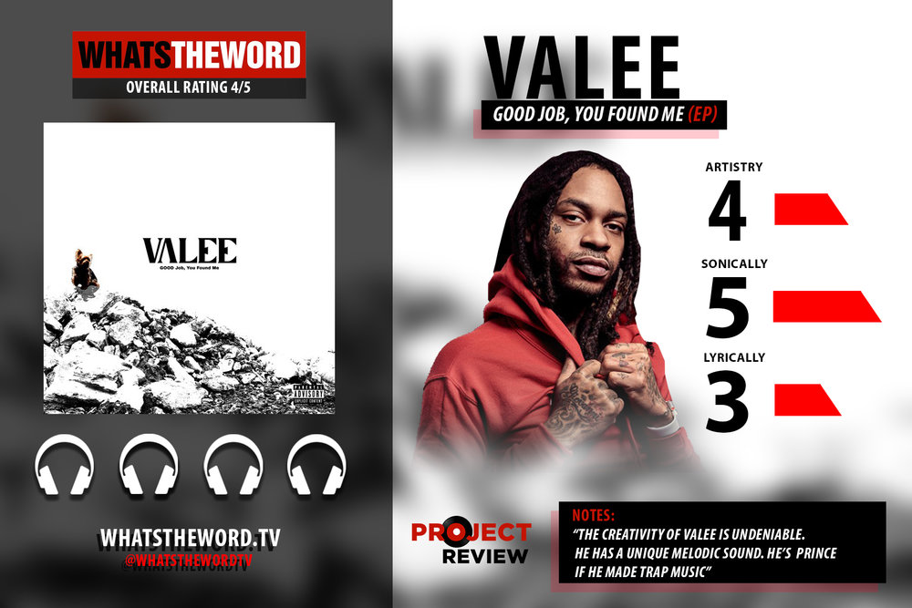 Valee_whatstheword rankings.jpg