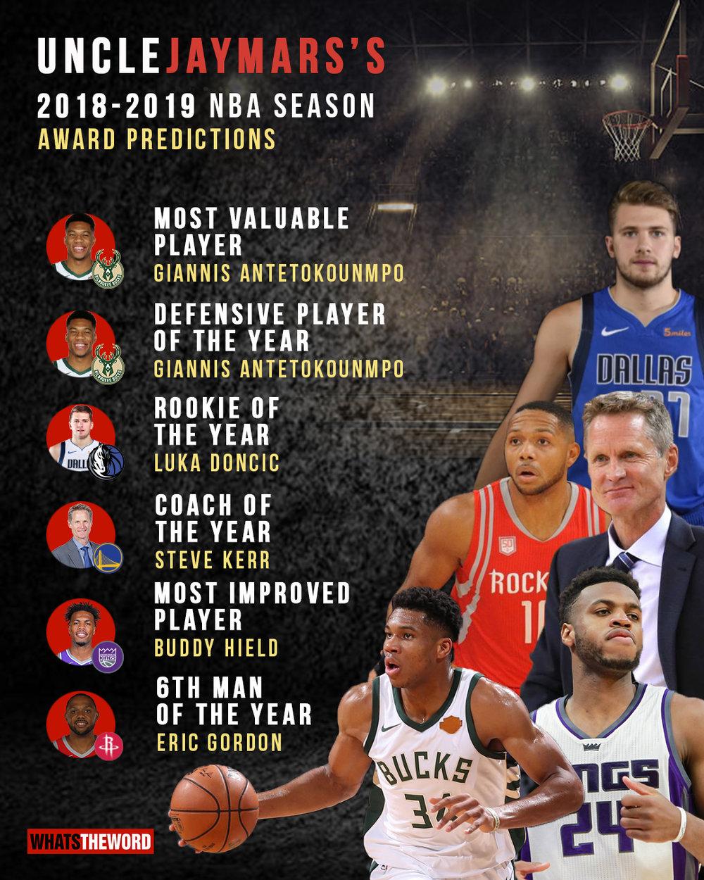 c7ca152550c UNCLEJAYMARS S 2019 NBA SEASON AWARD PREDICTIONS — WHATS THE WORD